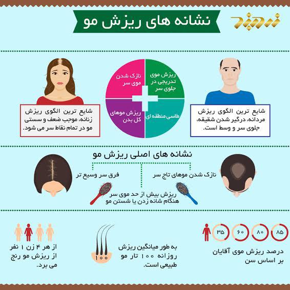 ریزش مو هنگام شانه زدن